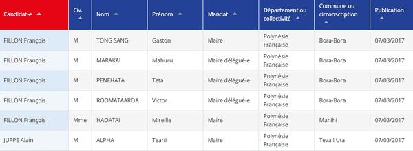 parrainages polynésie 1