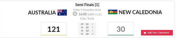 Océanias de Basket : défaite des Cagous en demi-finale