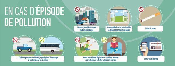 En cas de pollution, conseils de Scal'air