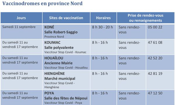 vaccinodrome province Nord