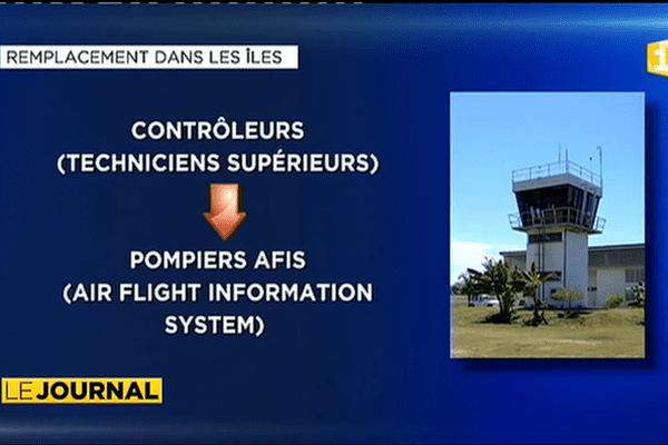 Diminution du nombre de contrôleurs aériens en Polynésie