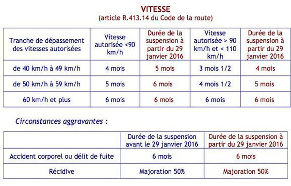 20160130 Vitesse