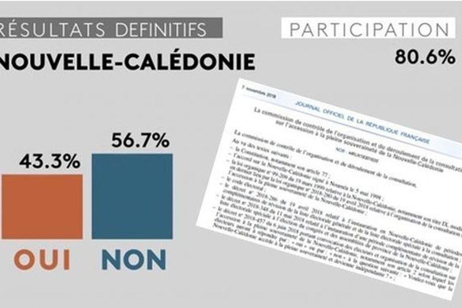 Les résultats du référendum publiés au Journal Officiel - Nouvelle-Calédonie la 1ère