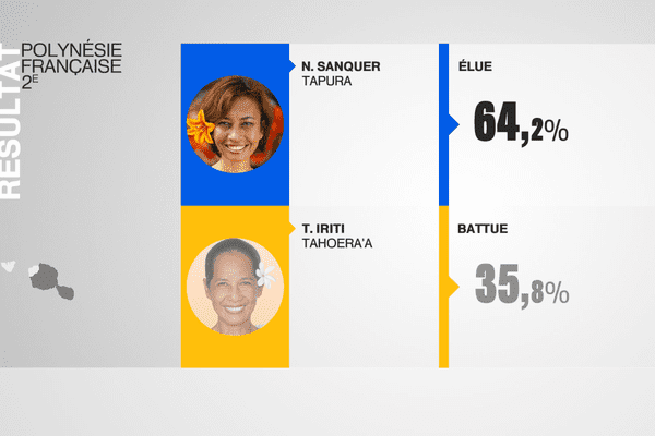 Nicole Sanquer élue
