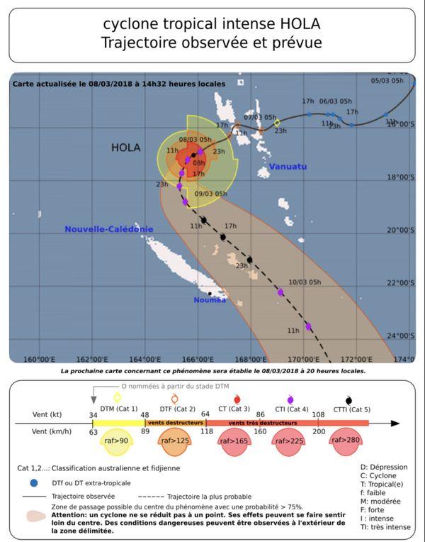 Cyclone Hola trajectoire prévue