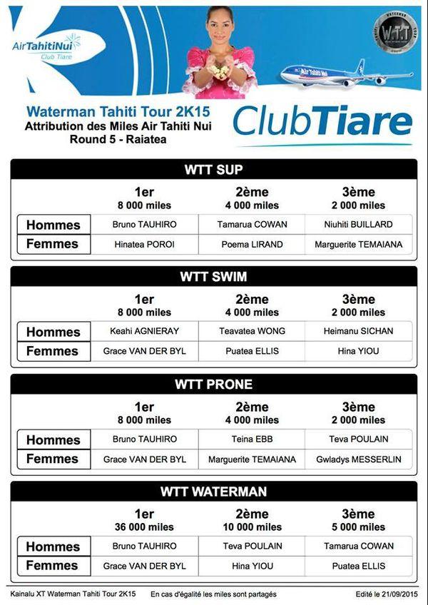 WTT round 5