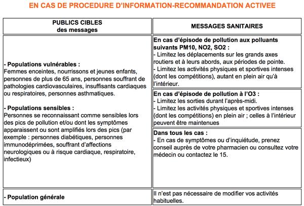 recommandation air