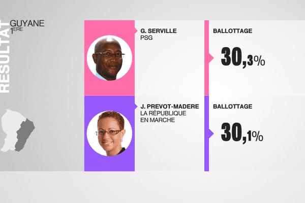 Serville ballottage