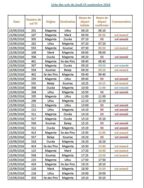 Programme vols modifiés 15 septembre 2016