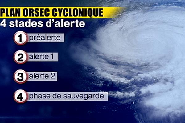 Plan ORSEC cyclone