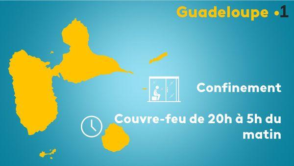 Mesures sanitaires en Guadeloupe