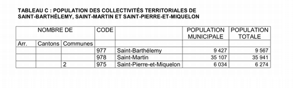 Insee collectivités