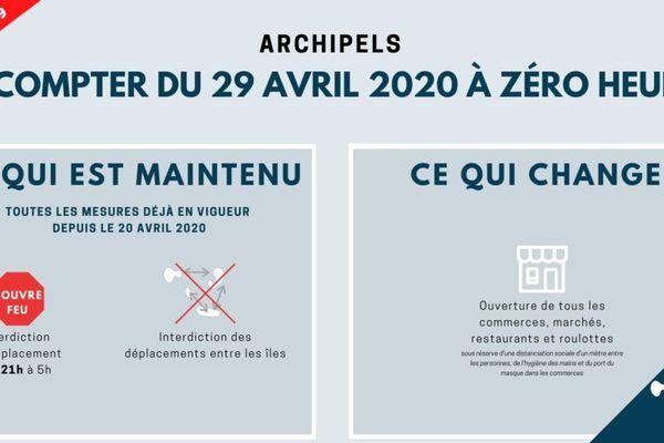 archipels ce qui change 29 avril