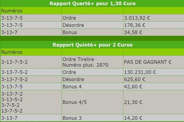 Quarté et Quinté + 7 Nov 2016