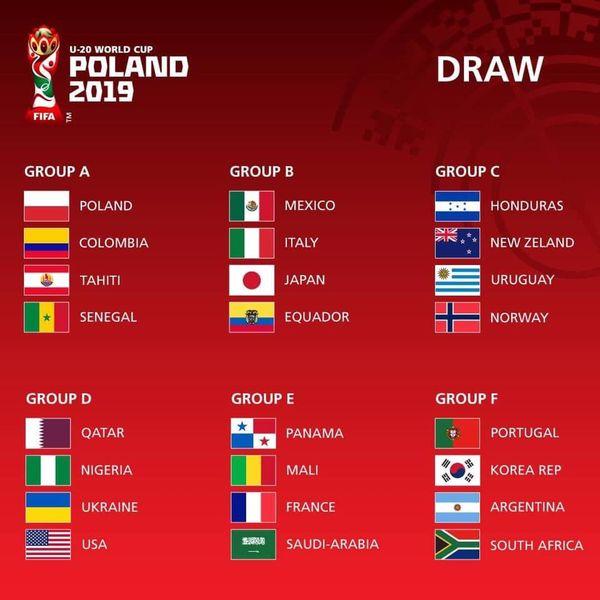 Coupe du monde U20 Les Groupes