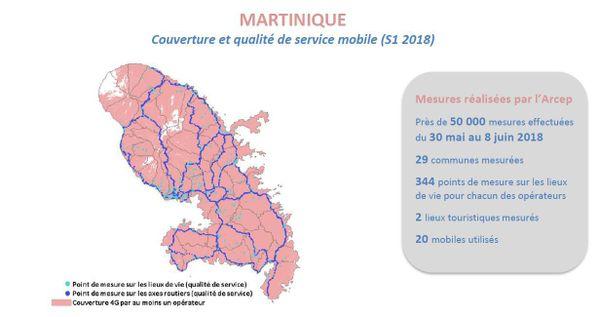 ARCEP Martinique
