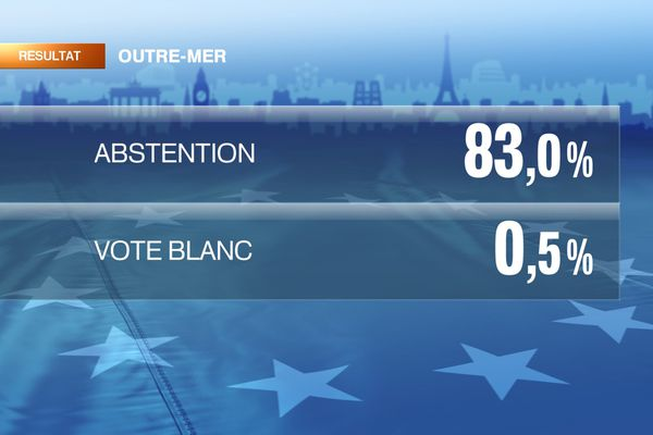 abstention aux européennes