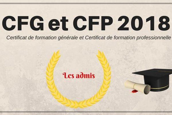 Admis aux Certificats de formation générale et professionnelle