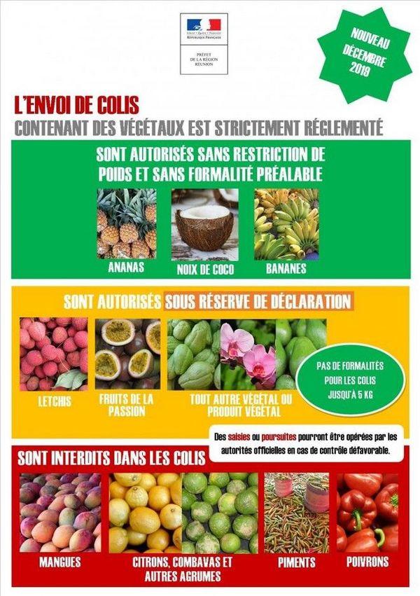 export de végétaux fruits dans colis réglementation 031219