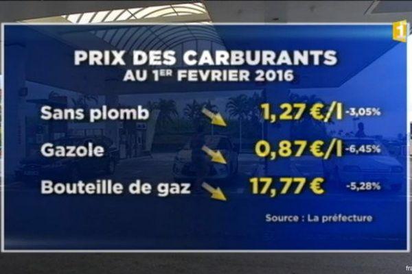 20160130 Prix des carburants