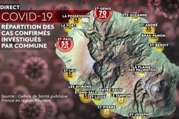 Evolution du nombre de cas covid 19 à La Réunion