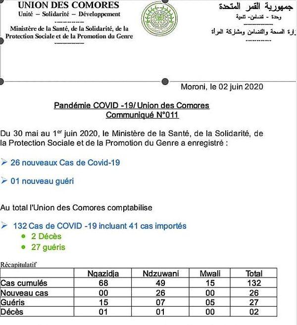 Bilan officiel aux Comores