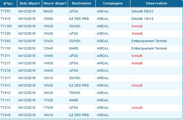 AIRCAL : vols d'de départs depuis Magenta annulés ce dimanche 4 décembre
