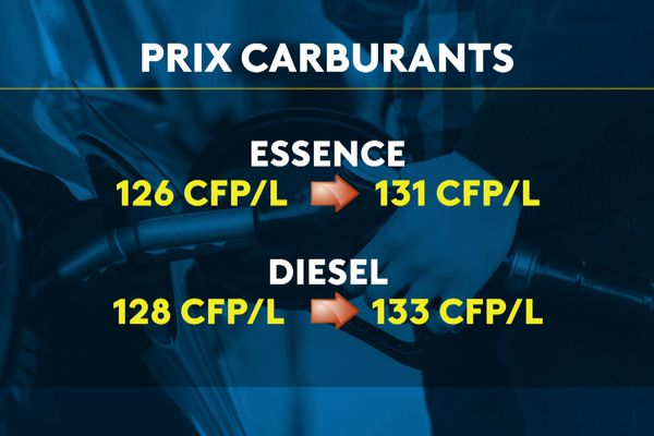 Augmentation prix carburants