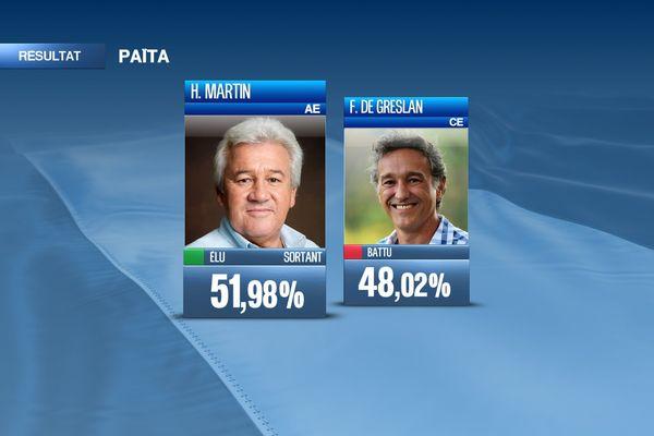 Résultats Païta