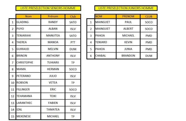 La liste des préselectionnés.
