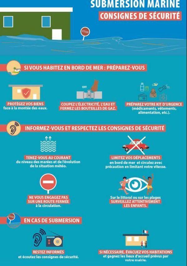 consignes sécurité mayotte submersion