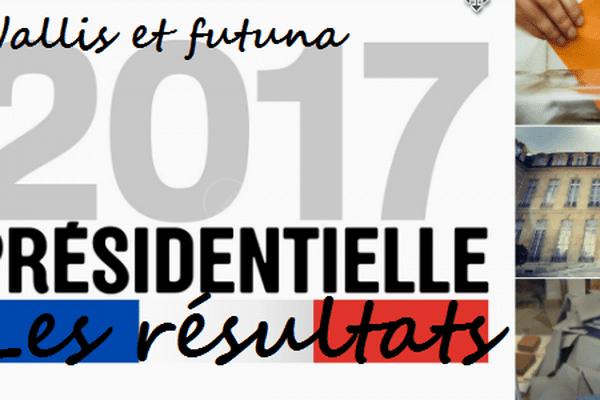 Présidentielle 2017 les résultats locaux