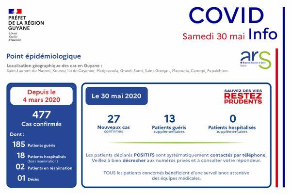 Covid 30 mai
