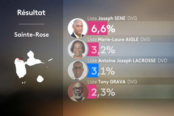 Sainte Rose 2