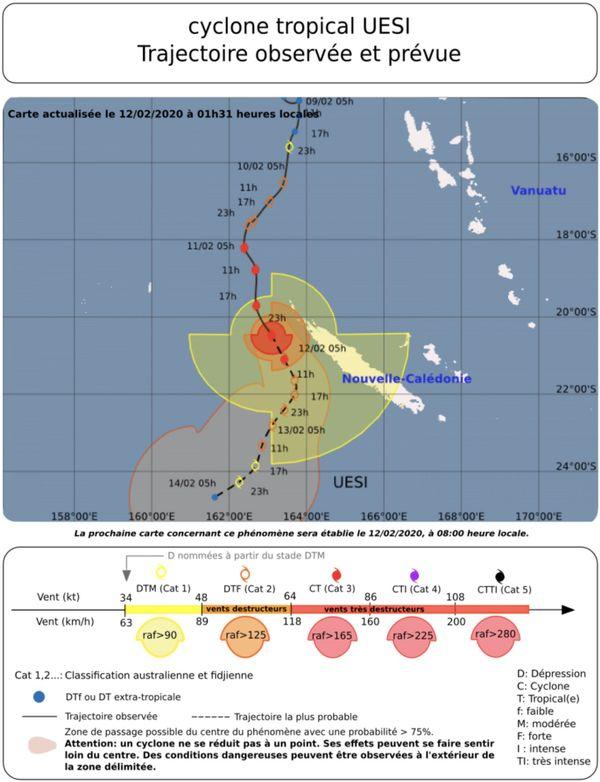 Cyclone Uesi, prévision de trajectoire mardi tôt le matin