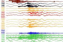 un séisme a été ressenti par des habitants de l'île, principalement dans le nord. (séisme de faible magnitude)
