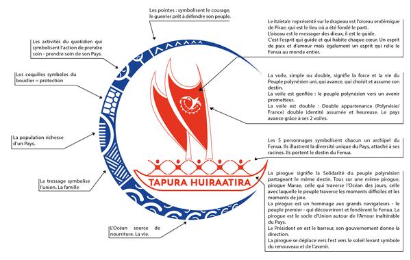 logo tapura huiraatira 02