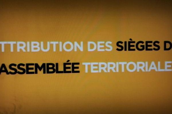 """FIA MAHINO """" Tout comprendre sur l'Assemblée Territoriale"""" : le mode calcul de la répartition des sièges le soir de l'élection"""
