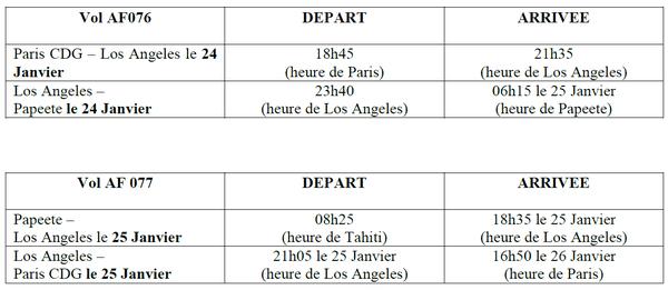 Vol Air France modifié