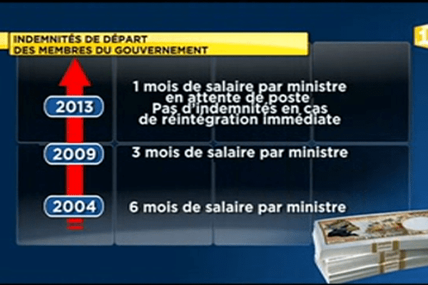 quelles seront les sommes versées aux futurs ex-ministre ?