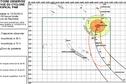 """""""Pam"""": les Îles Loyauté se préparent au passage du cyclone"""