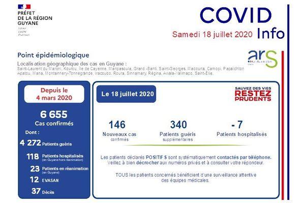 Covid Info du 17.07.20