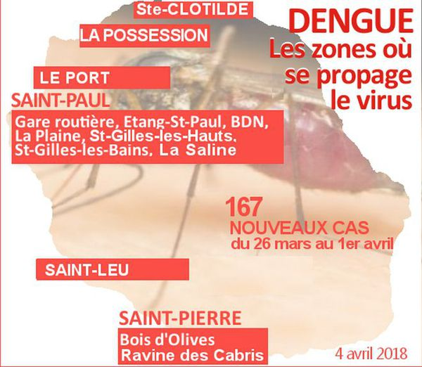 Carte dengue 4 avril 2018