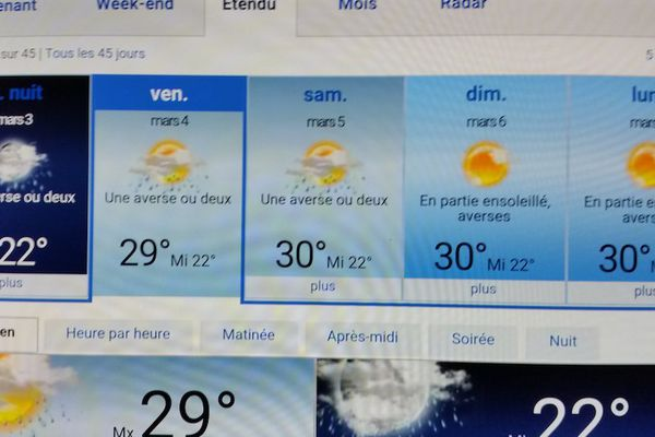 Quelle météo pour la Coupe Davis en Guadeloupe