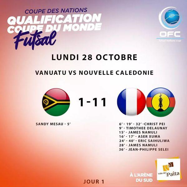 Coupe des Nations d'Océanie de futsal 2019, Païta, jour 1