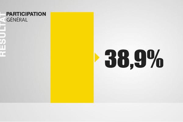 taux de participation