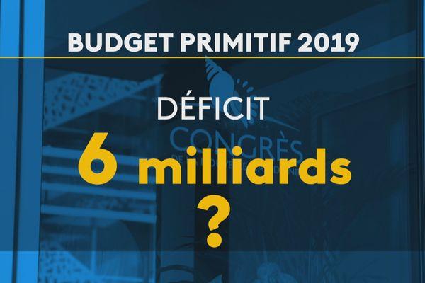 Déficit budget primitif 2019