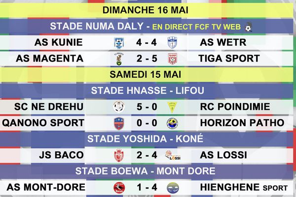 Résultats de super ligue, 16 mai 2021