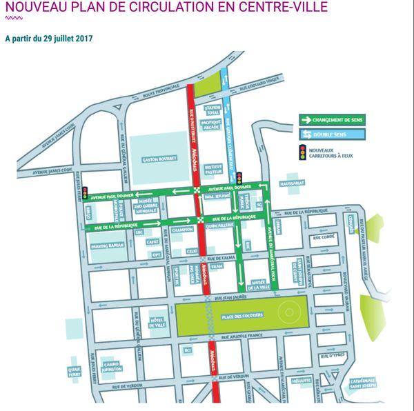 changement circulation Nouméa