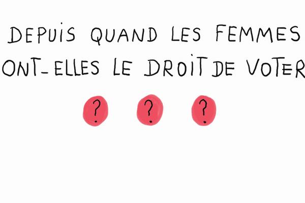 droits femmes